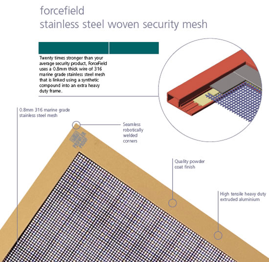 ForceField stainless steel woven security mesh specifications: